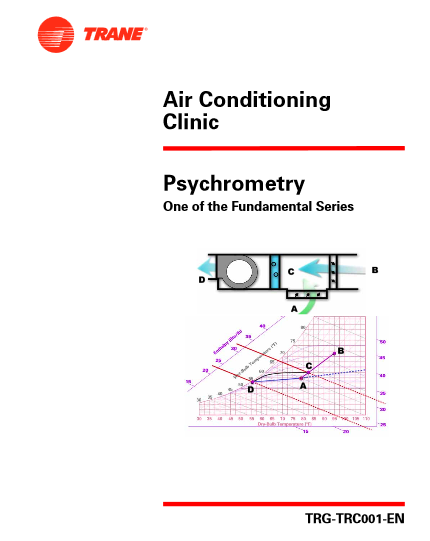 Clinic Psychrometry One Of The Fundamental Series TRG-TRC001-EN