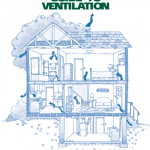 Homeowners_Guide_to_Ventilation